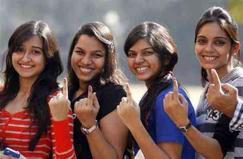 Youth Voting in Rajasthan